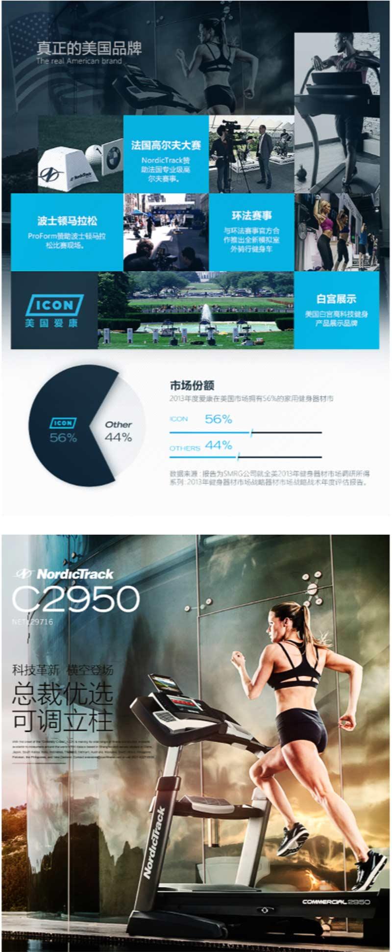 2013年爱康跑步机在美国占有56%的市场份额